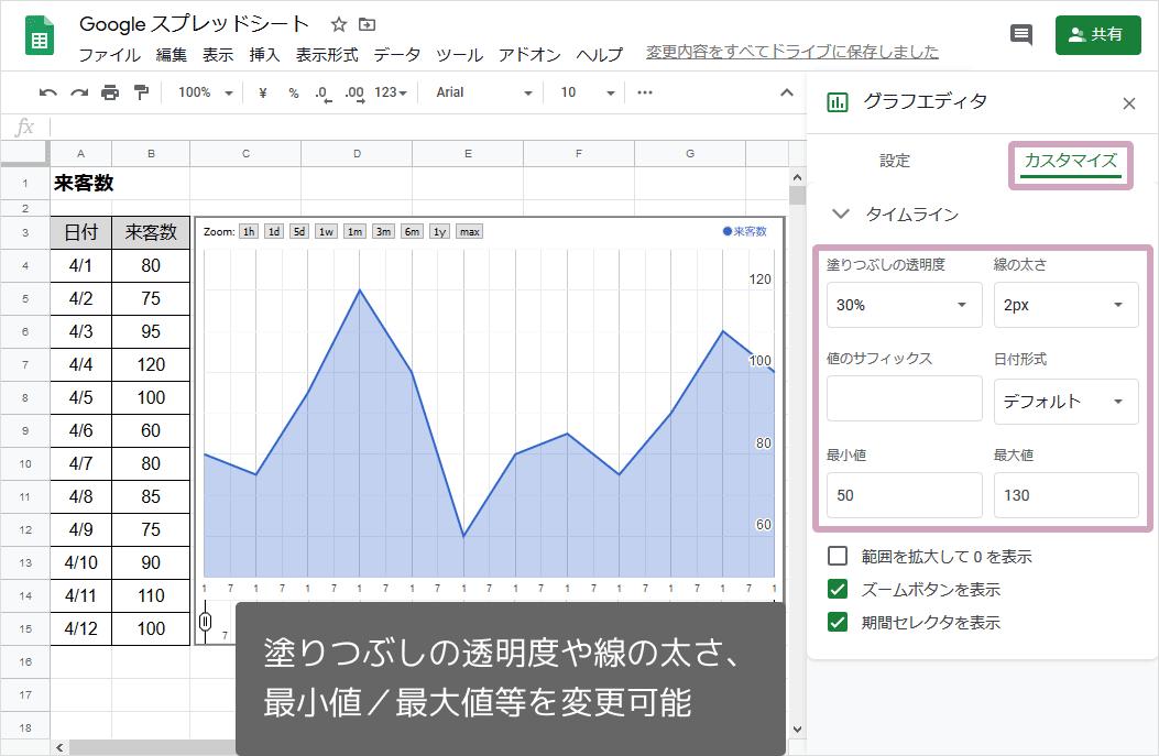 タイムライングラフのカスタマイズ