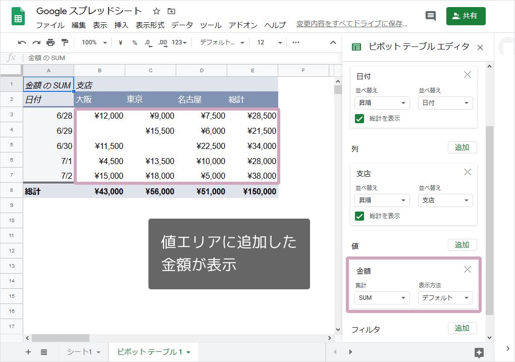 ピボットテーブルの値に金額を追加