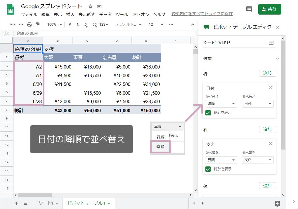 ピボットテーブルのデータの並び替え