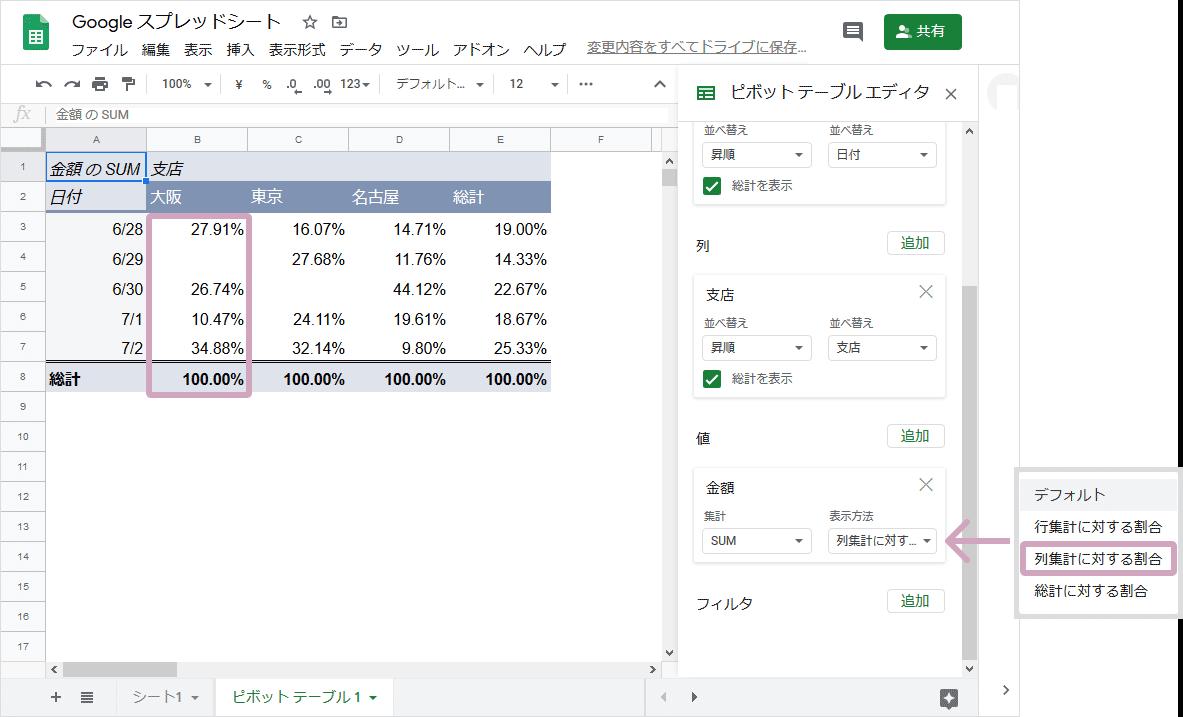 ピボットテーブルの値の表示方法(列集計に対する割合)