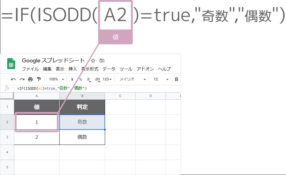 ISODD関数の使い方(IF関数との組み合わせ)