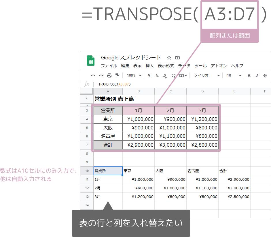TRANSPOSE関数の使い方