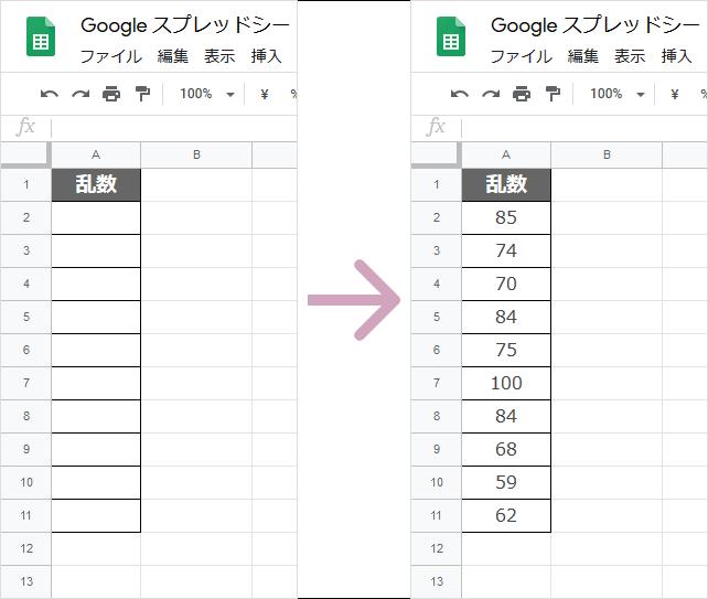 RAND関数、RANDBETWEEN関数(完成例)