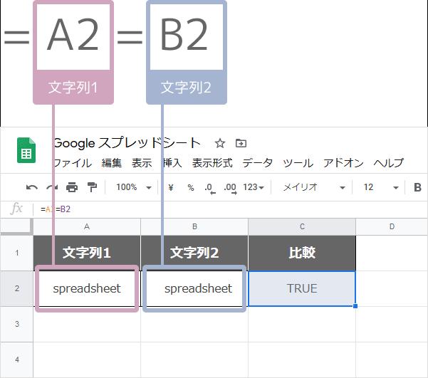 EXACT関数との違い(数式)