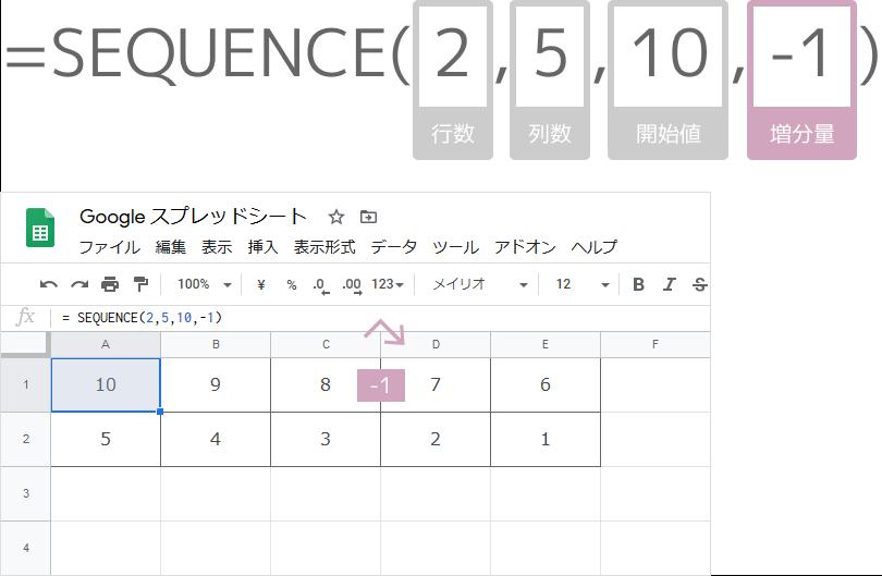 SEQUENCE関数の使い方(指定の分量で連番)