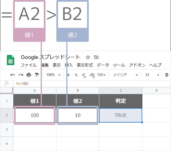 GT関数の使い方(>で比較)