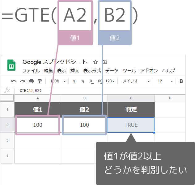 GTE関数の使い方