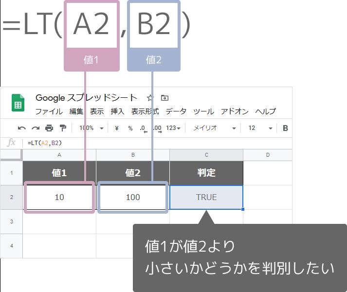 LT関数の使い方