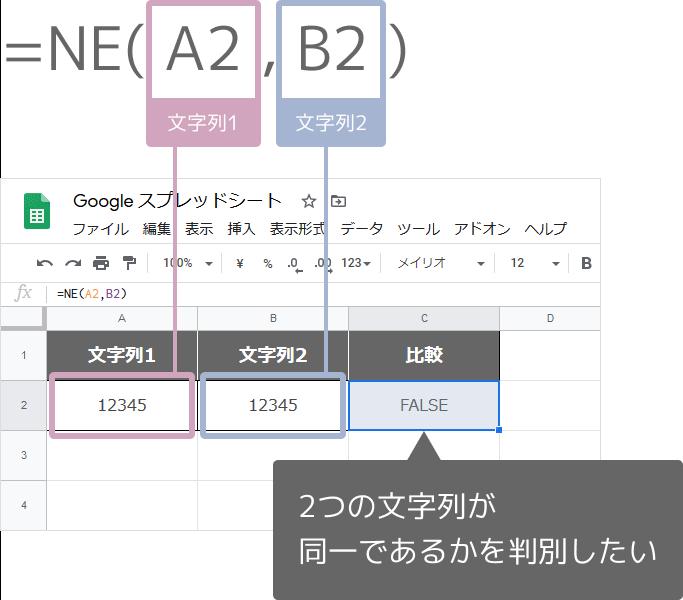NE関数の使い方