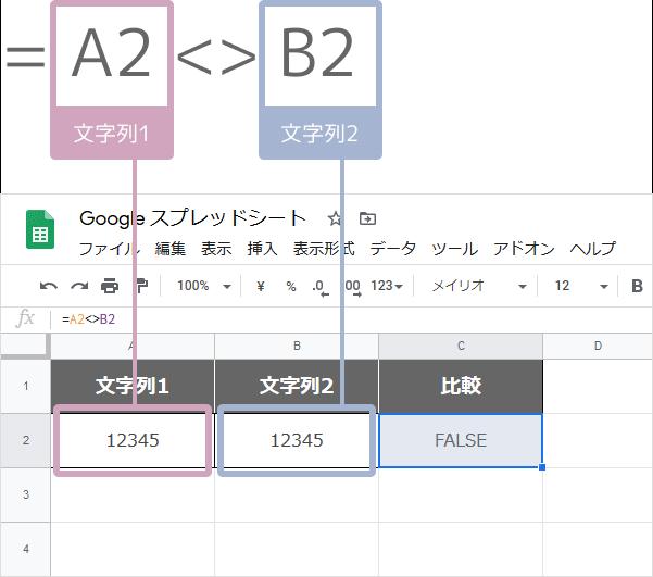 NE関数の使い方(<>で比較)