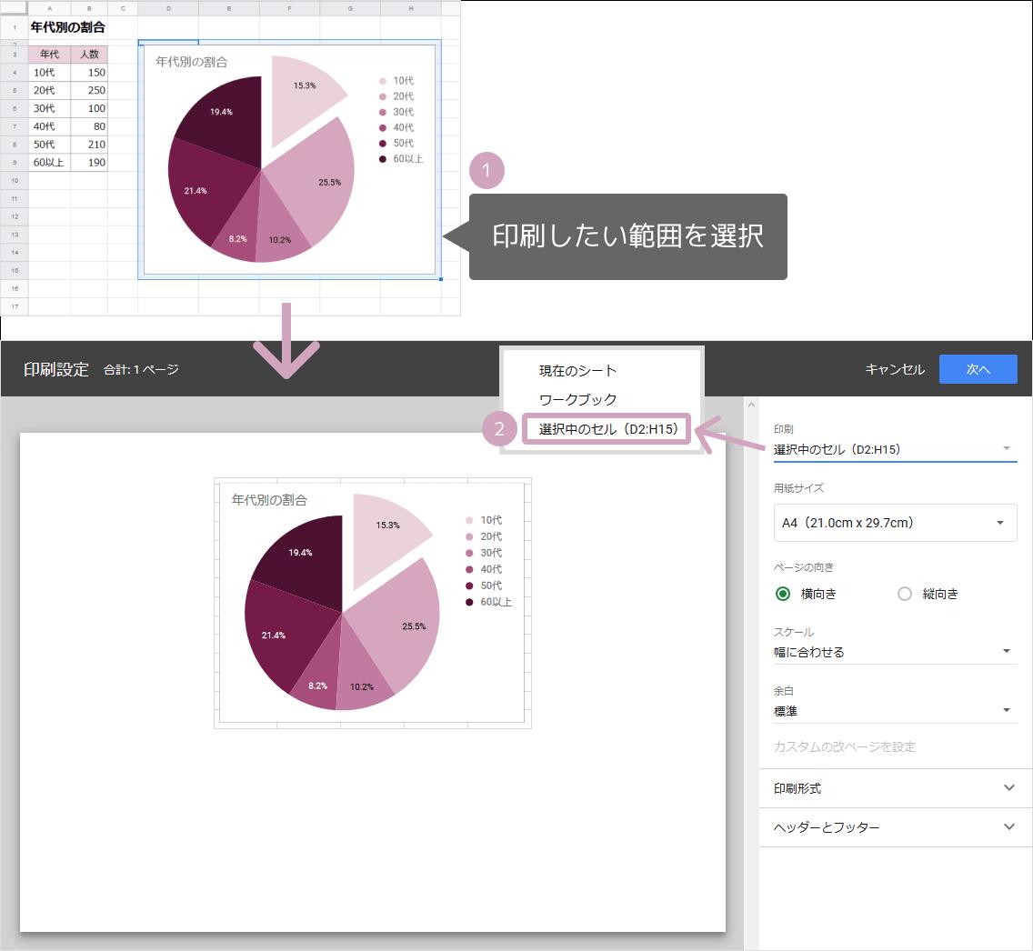 印刷範囲(選択中のセル)