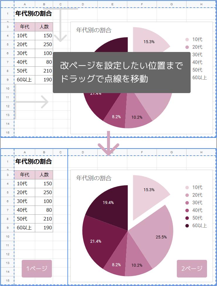 改ページ(設定方法)