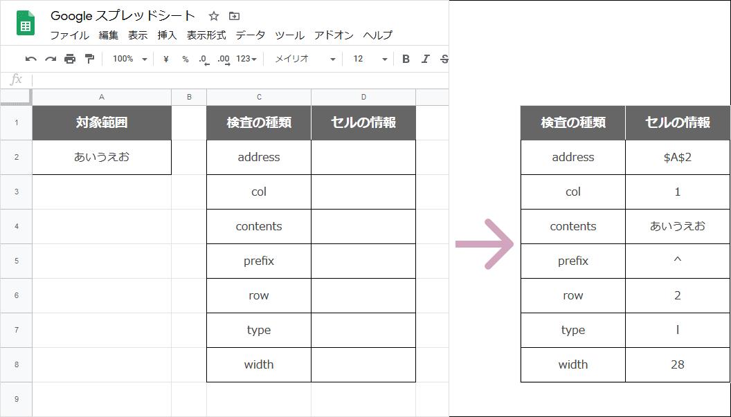 CELL関数(完成例)