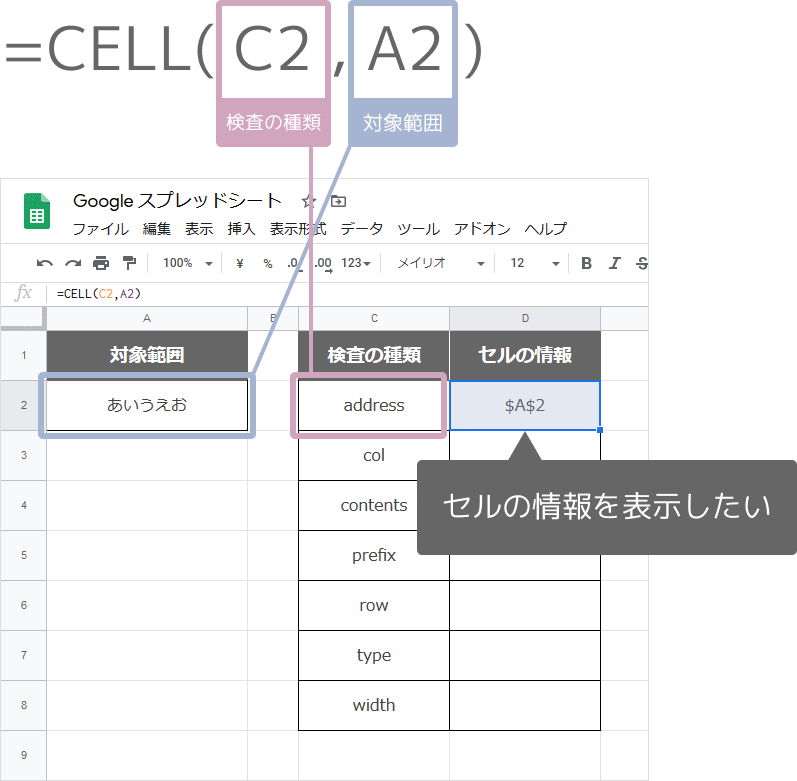 CELL関数の使い方