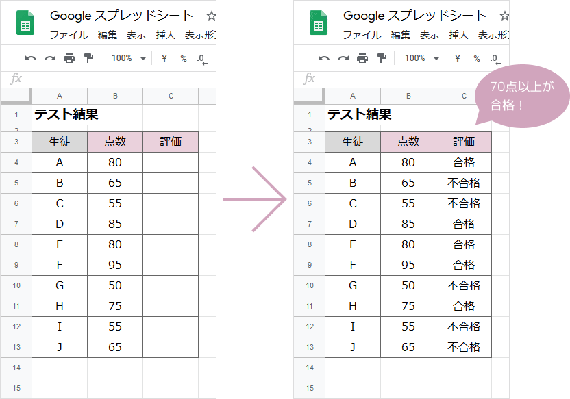 IF関数の使い方(完成例)
