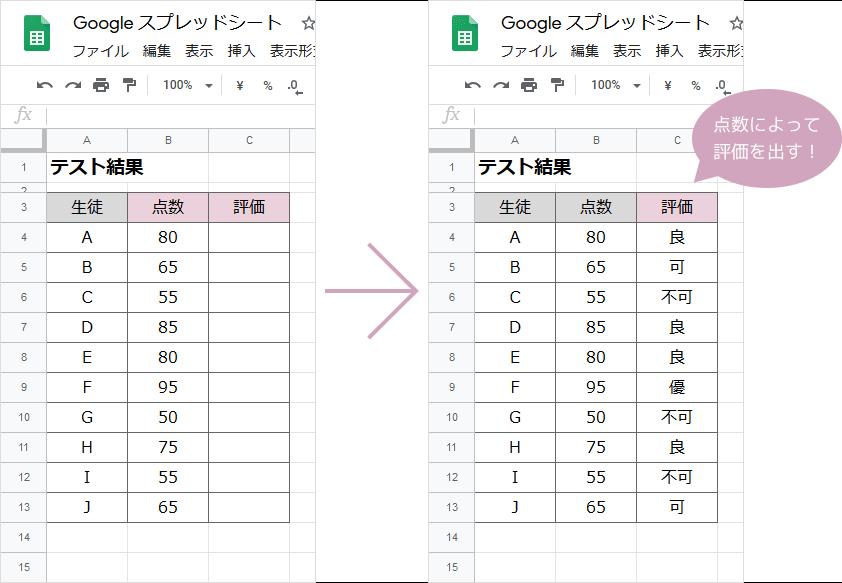 IFS関数の使い方(完成例)