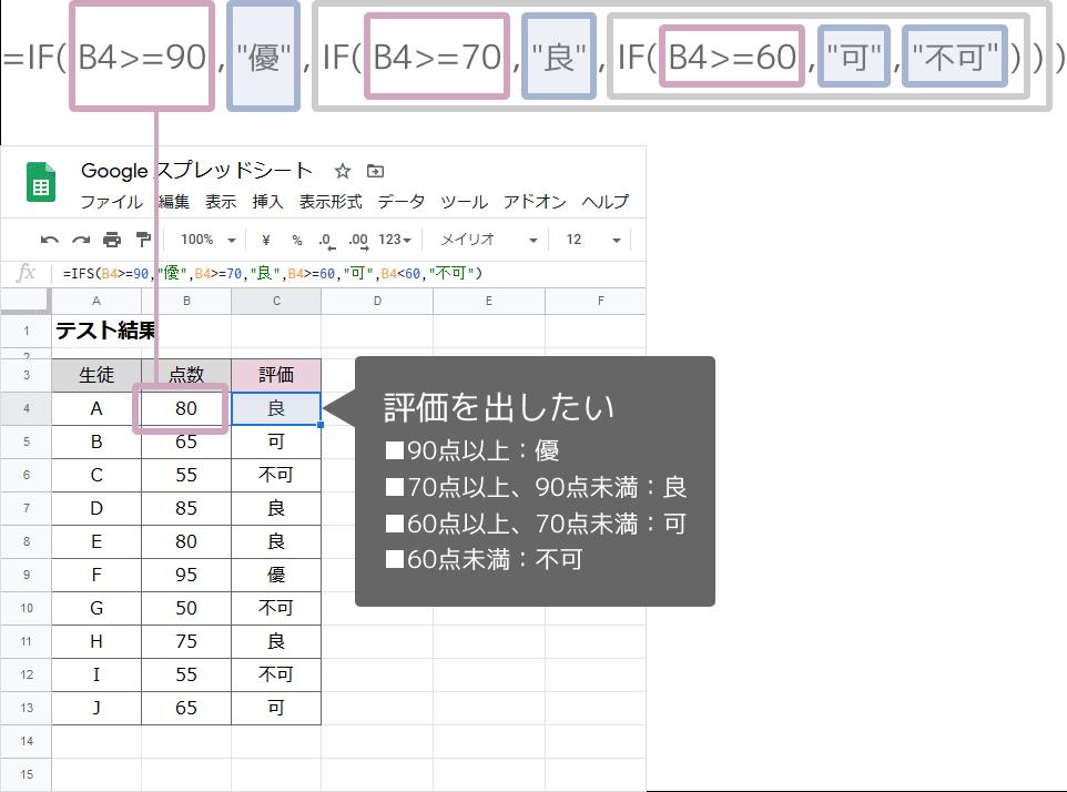 IF関数のネスト(IF関数とIFSの違い)