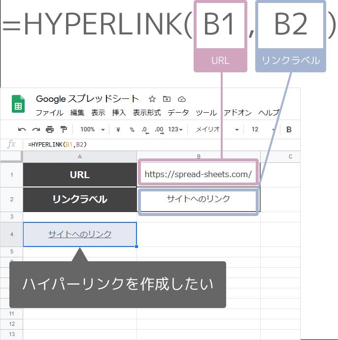 HYPERLINK関数の使い方