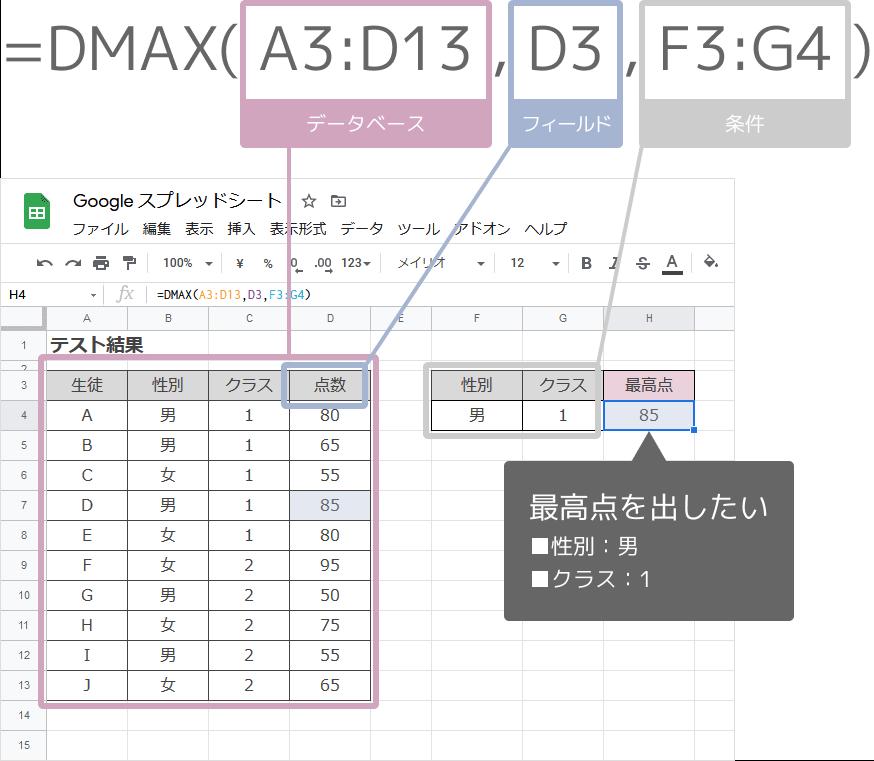 DMAX関数の使い方