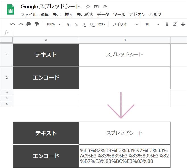ENCODEURL関数(完成例)