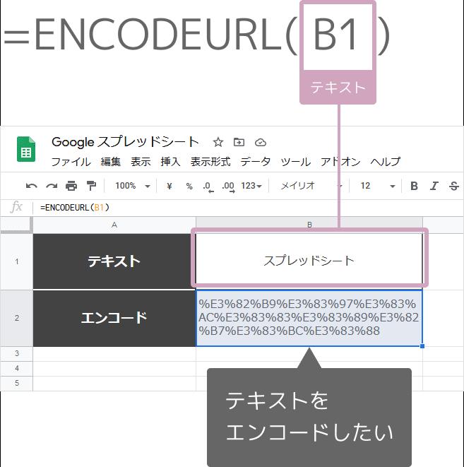 ENCODEURL関数の入れ方