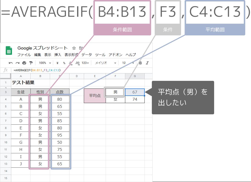 AVERAGEIF関数の数式の入れ方
