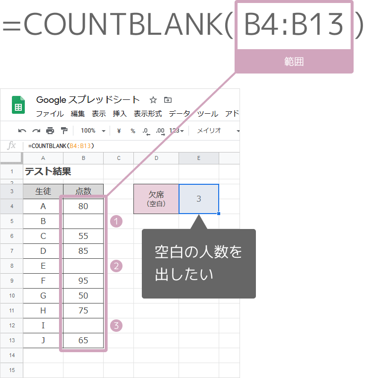 COUNTBLANK関数の入れ方