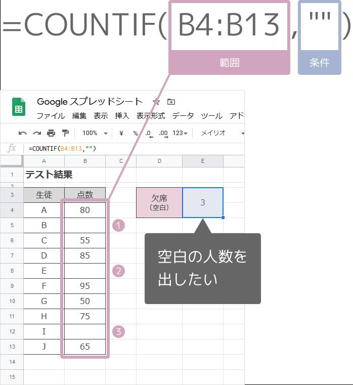 COUNTIF関数で空白セルを数える(COUNTBLANK関数と同じ使い方)