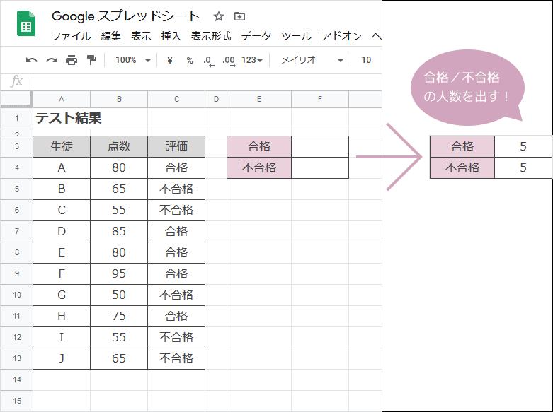 COUNTIF関数の使い方(完成例)
