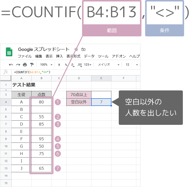 COUNTIF関数の使い方(空白以外を数える)