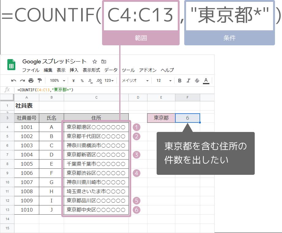 COUNTIF関数の使い方(東京都の人数を数える)