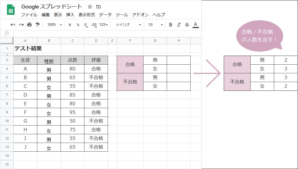 COUNTIFS関数の使い方(完成例)