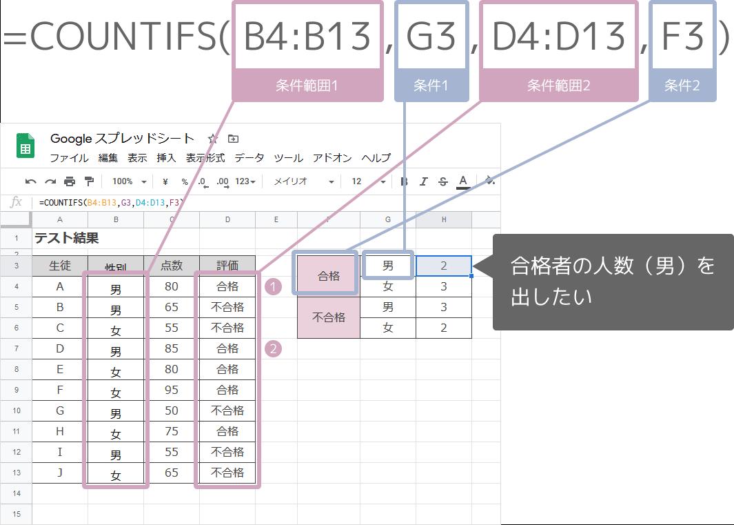 COUNTIFS関数の数式