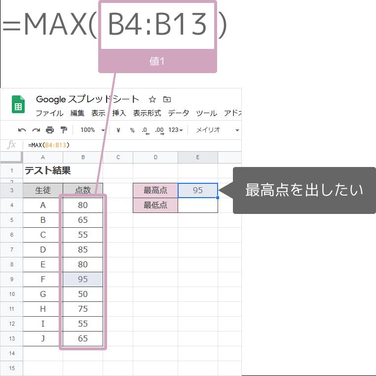MAX関数の数式