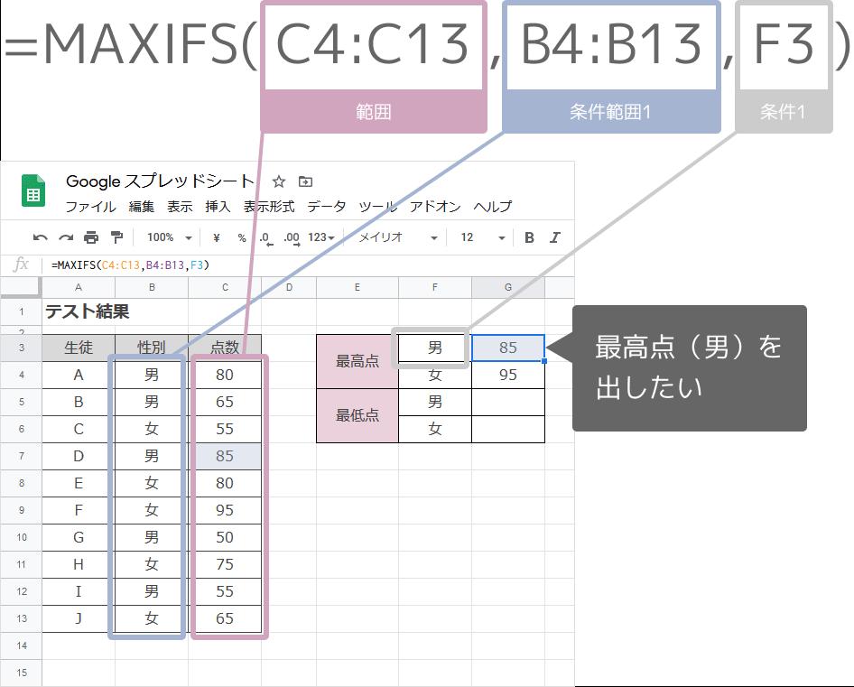 MAXIFS関数の数式の入れ方