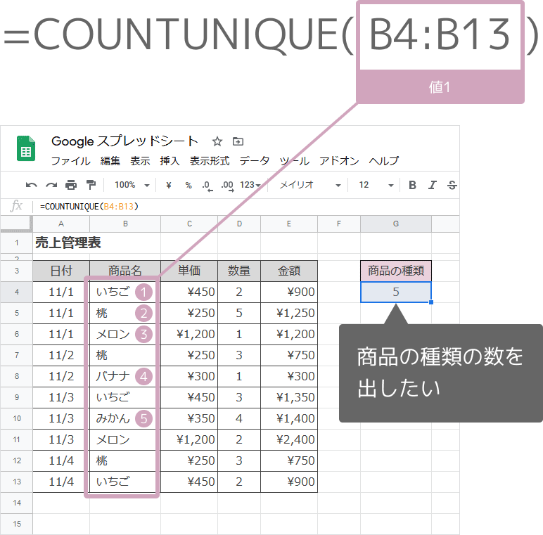 COUNTUNIQUE関数の入れ方
