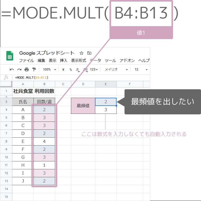 MODE.MULT関数の数式の入れ方