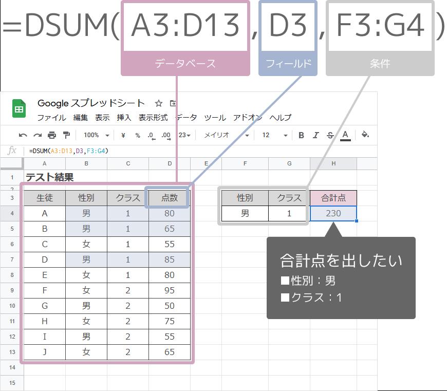 DSUM関数の入れ方