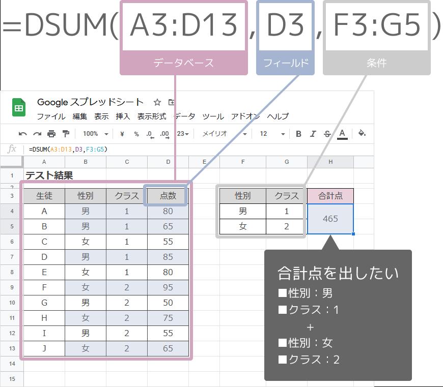 DSUM関数の入れ方(複数条件)