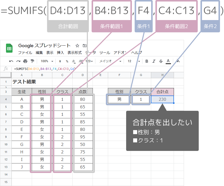 SUMIFS関数の入れ方