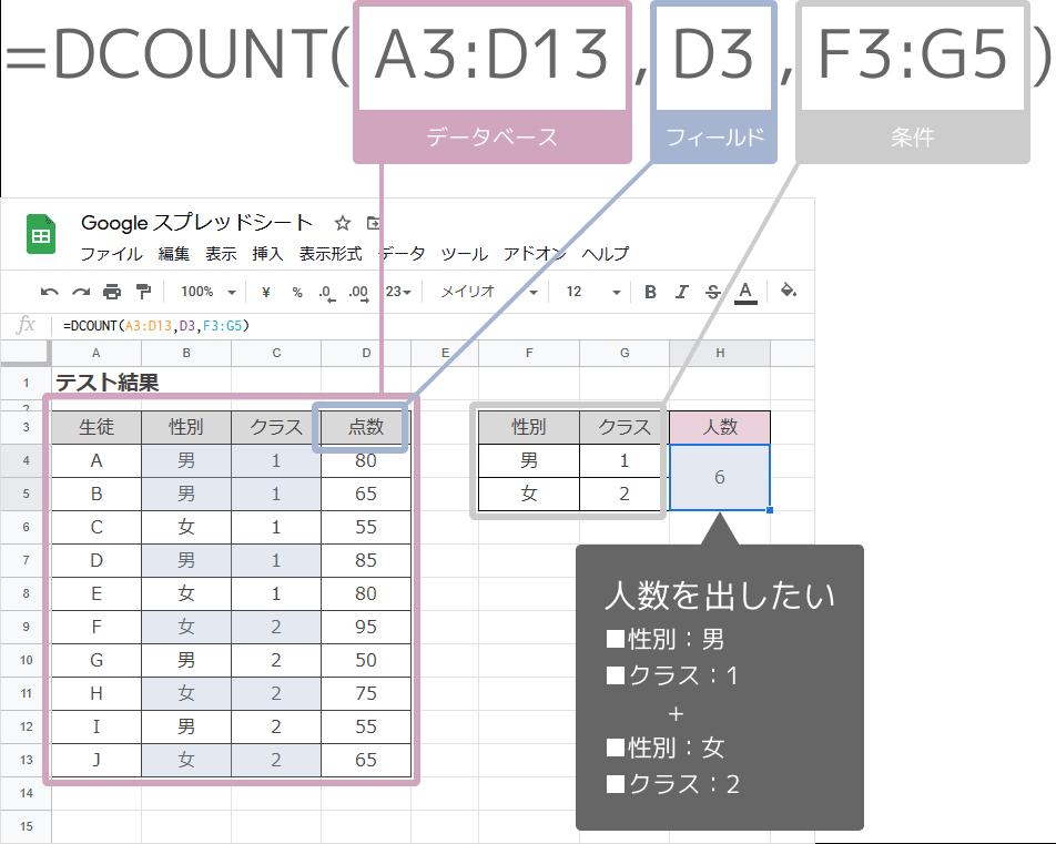 DCOUNT関数の入れ方(複数条件)