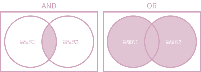 DCOUNT関数(OR条件とAND条件)