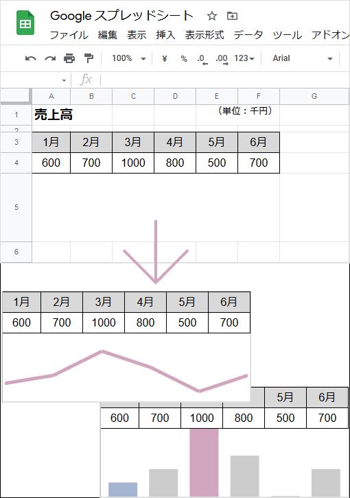 SPARKLINE関数の使い方