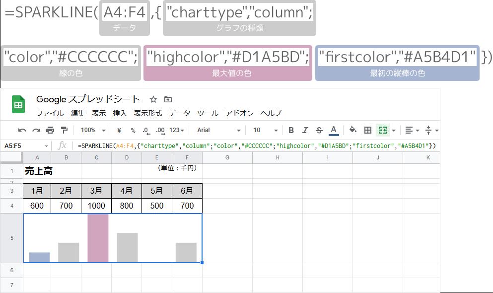 SPARKLINE関数で棒グラフ(オプション)