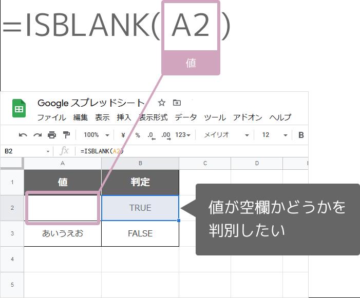 ISBLANK関数の使い方