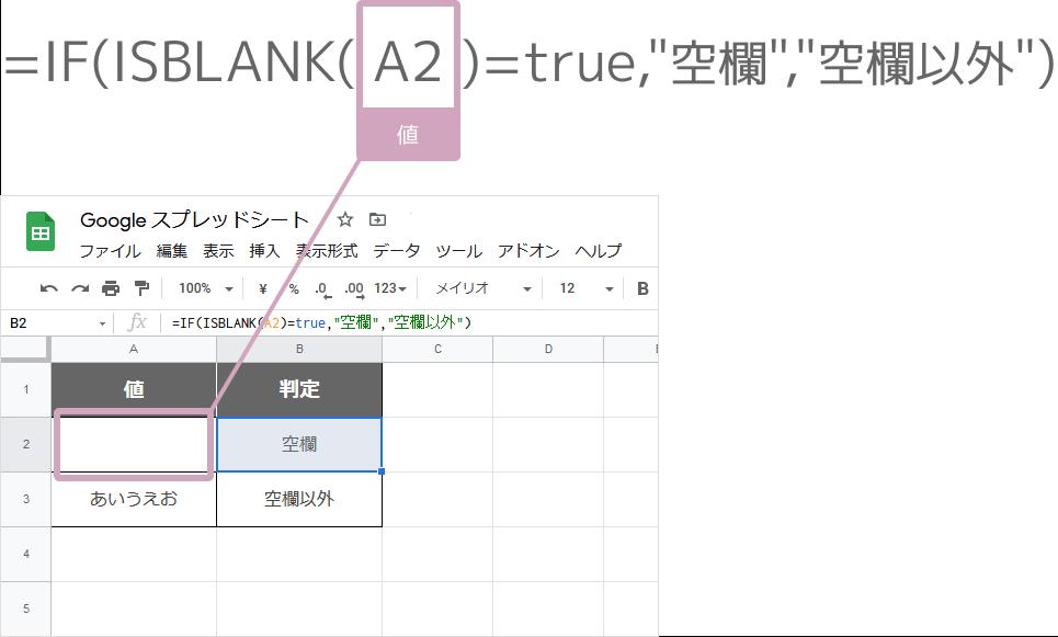 ISBLANK関数の使い方(IF関数との組み合わせ)