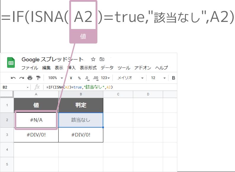 ISNA関数の使い方(IF関数との組み合わせ)