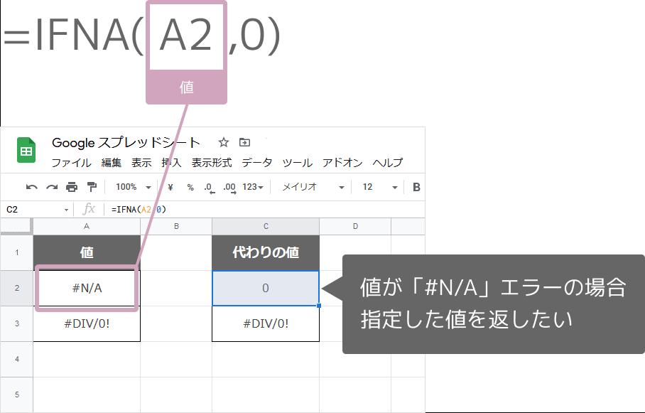 IFNA関数の使い方(N/Aエラーなら0を表示)