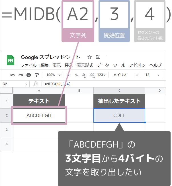 MIDB関数の数式の入れ方