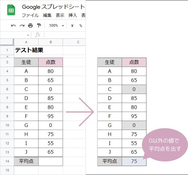 AVERAGEIF関数で0以外の値で平均を計算する
